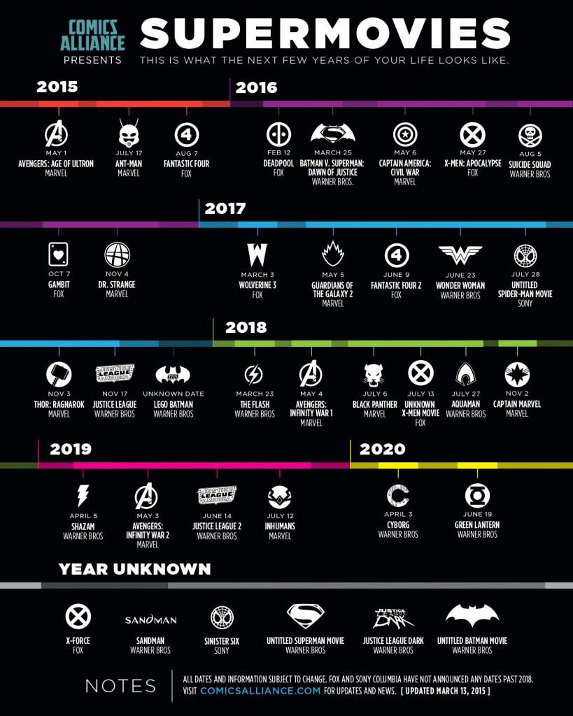 Calendrier ciné super-héros comics alliance